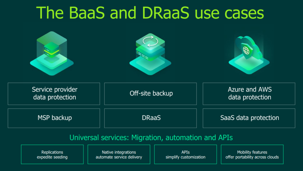 Veeeam VCSP BaaS DRaaS use cases